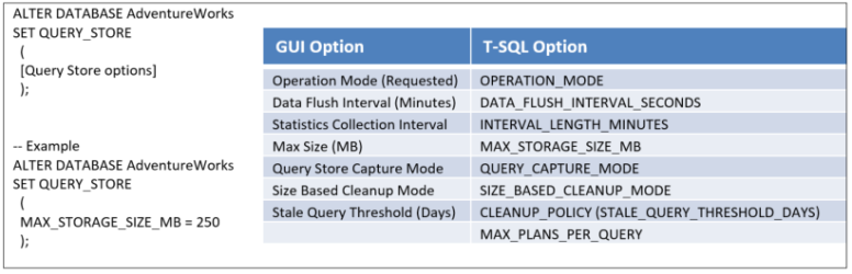 Query Store Options with TSQL