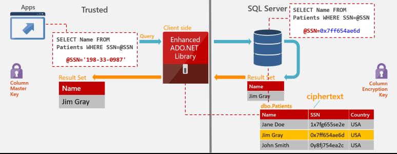 SQL Server 2016 – Data Masking and Always Encrypted