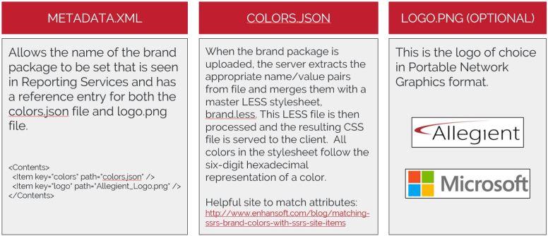 Mobile - Branding Files